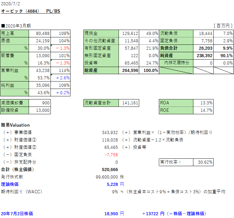 f:id:kanamimamite:20200703063653p:plain
