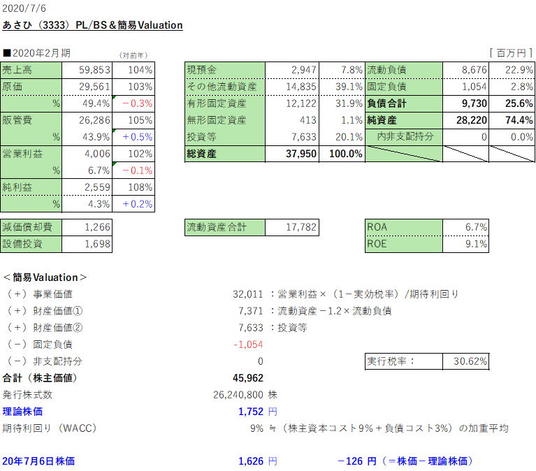 f:id:kanamimamite:20200706193524p:plain
