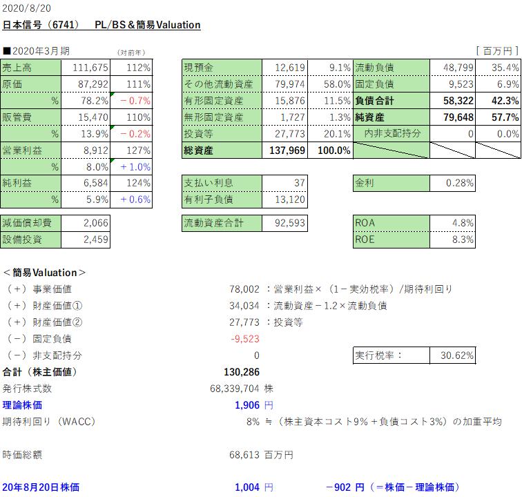 f:id:kanamimamite:20200820180039p:plain