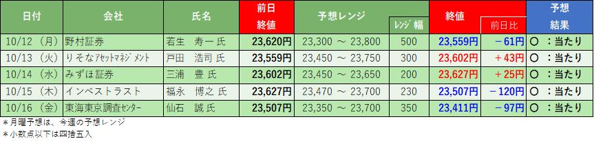 f:id:kanamimamite:20201017000332p:plain