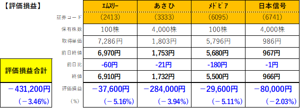 f:id:kanamimamite:20201023173230p:plain