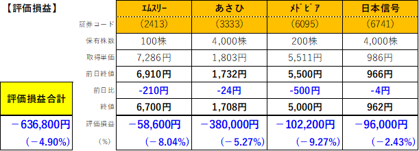 f:id:kanamimamite:20201026211343p:plain