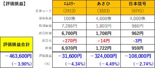 f:id:kanamimamite:20201027165845p:plain