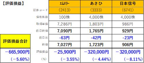f:id:kanamimamite:20201030163453p:plain