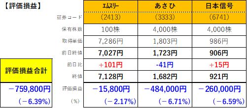 f:id:kanamimamite:20201102154718p:plain
