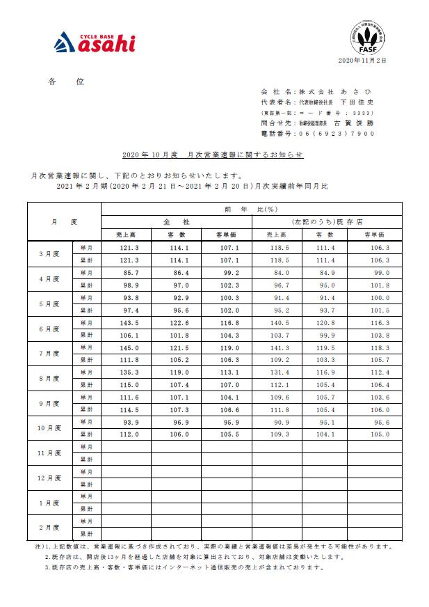 f:id:kanamimamite:20201102160502p:plain