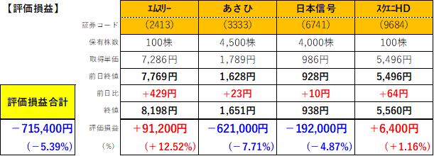 f:id:kanamimamite:20201109155926p:plain