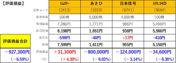 f:id:kanamimamite:20201110153714p:plain