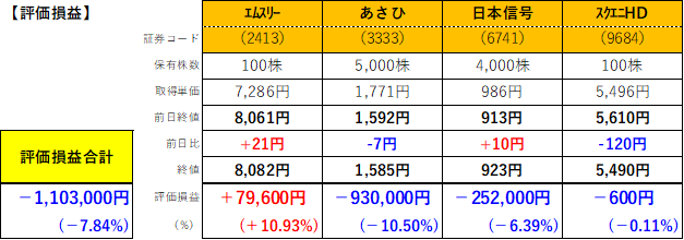 f:id:kanamimamite:20201116185655p:plain