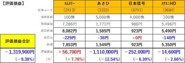 f:id:kanamimamite:20201117191540p:plain