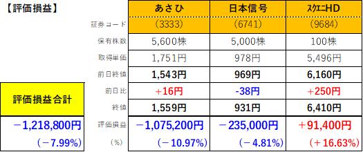 f:id:kanamimamite:20201130153044p:plain