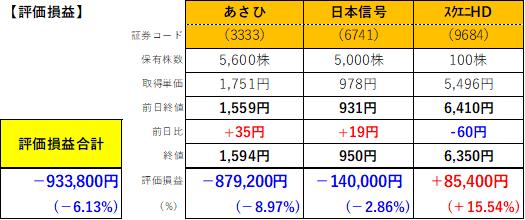 f:id:kanamimamite:20201201153945p:plain