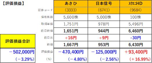 f:id:kanamimamite:20201209151524p:plain