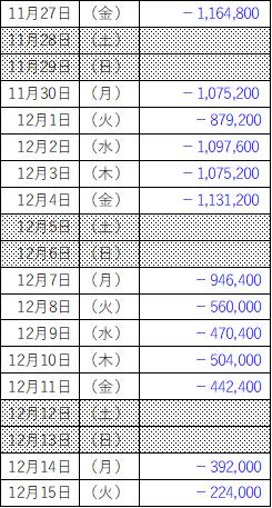f:id:kanamimamite:20201215233728p:plain
