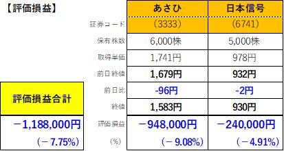 f:id:kanamimamite:20201228210030p:plain