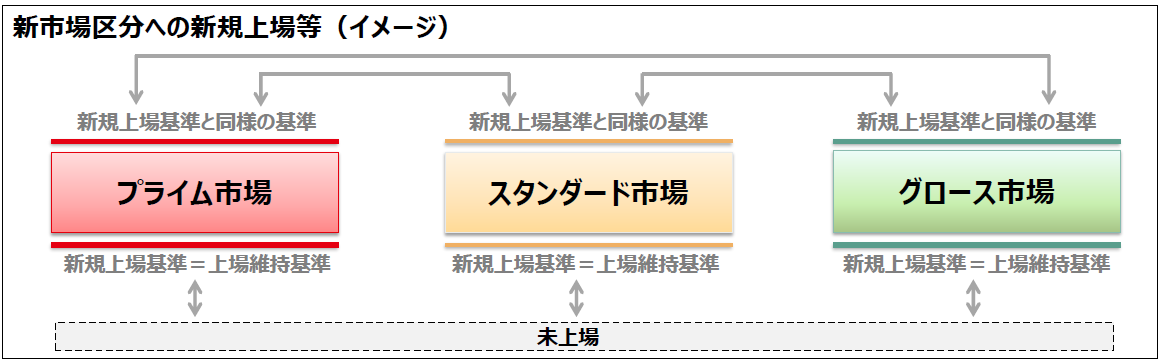 f:id:kanamimamite:20210102134500p:plain