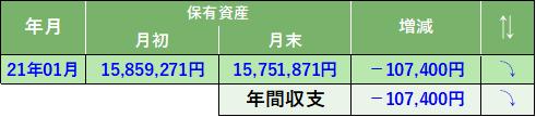 f:id:kanamimamite:20210130111557p:plain