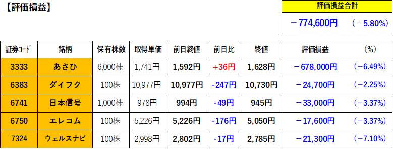 f:id:kanamimamite:20210210213242p:plain