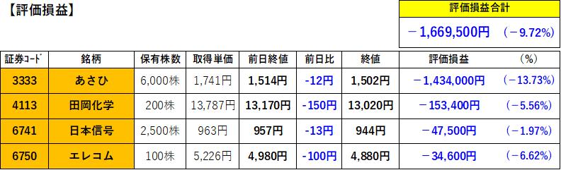 f:id:kanamimamite:20210224203347p:plain