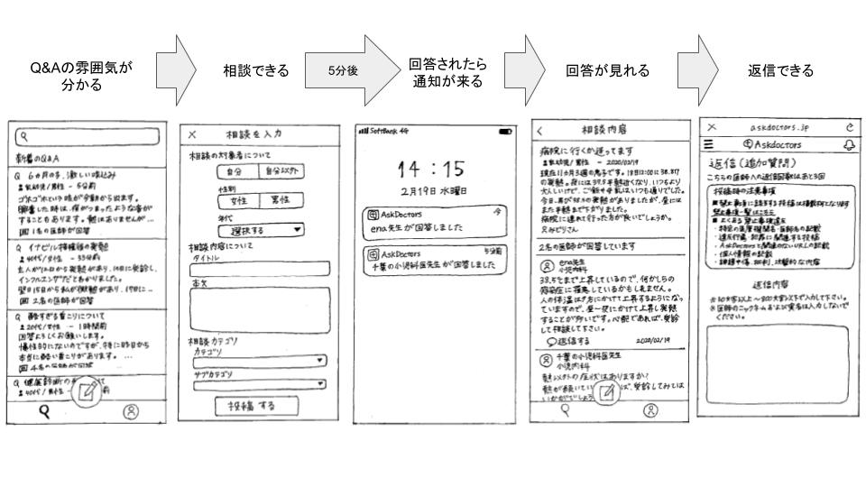 f:id:kananakamu:20200930214916p:plain
