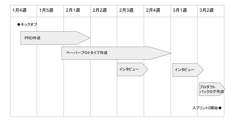f:id:kananakamu:20201006105436p:plain