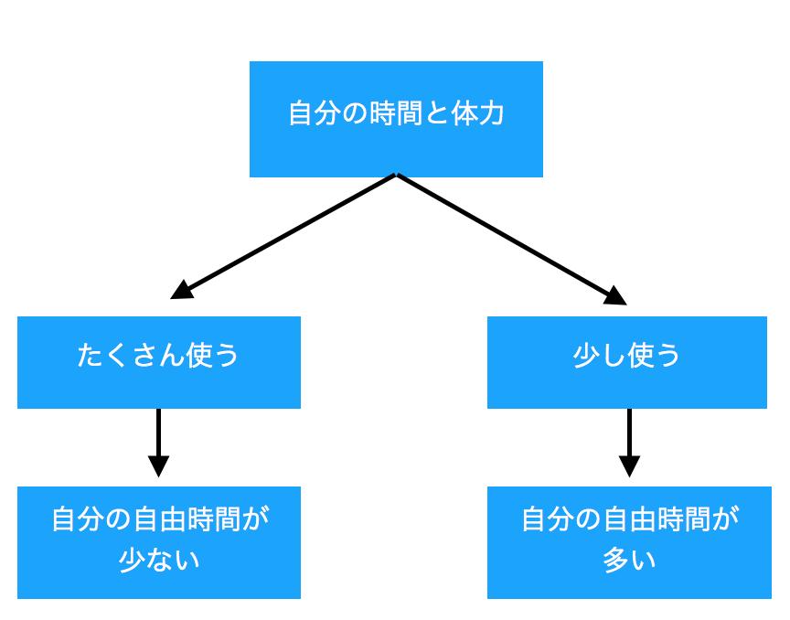 f:id:kanata_kikan:20171020201126p:plain