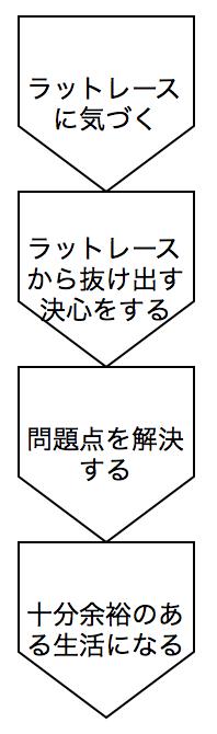 f:id:kanata_kikan:20171024202023p:plain