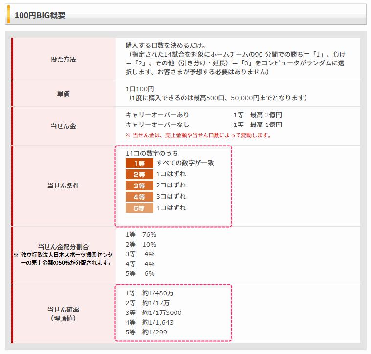 f:id:kanaxx43:20210110121310p:plain