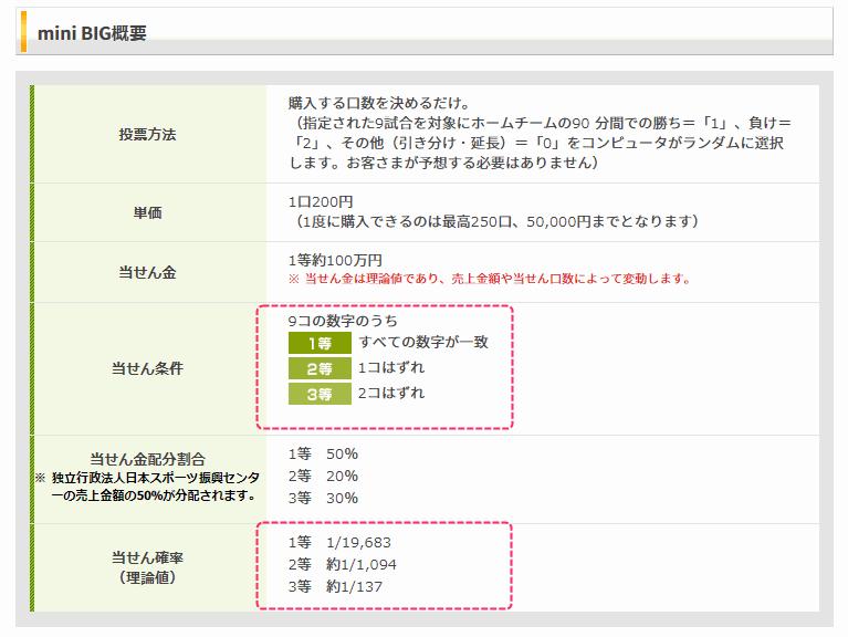 f:id:kanaxx43:20210110121314p:plain