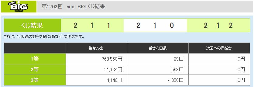 f:id:kanaxx43:20210110122800p:plain
