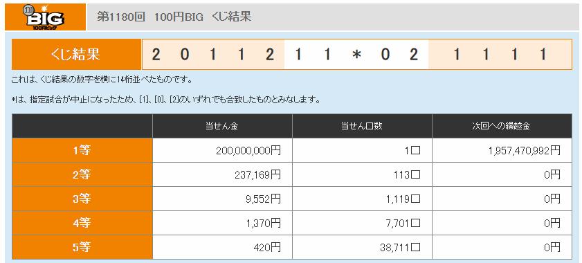 f:id:kanaxx43:20210110122905p:plain