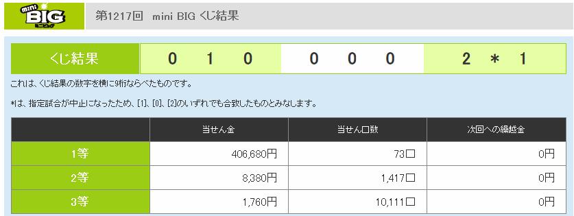 f:id:kanaxx43:20210121223855p:plain