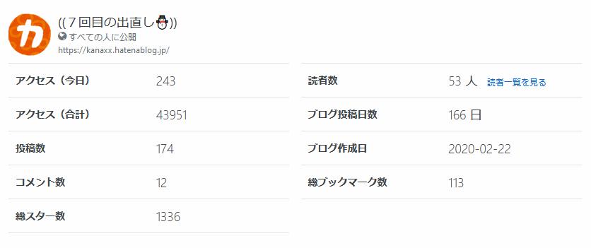 f:id:kanaxx43:20210301001343p:plain