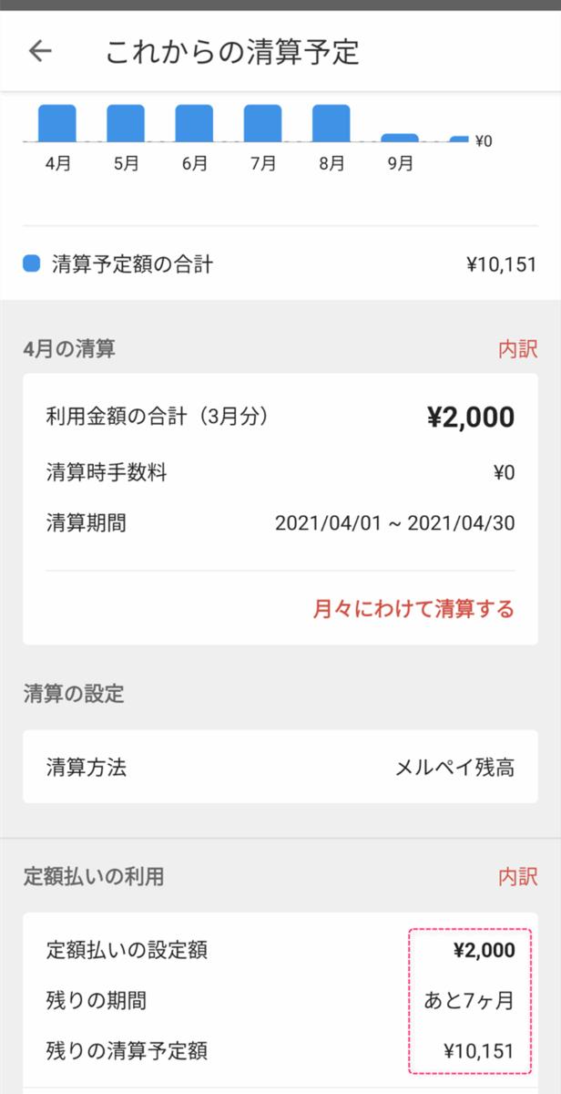 f:id:kanaxx43:20210309221035p:plain:w400