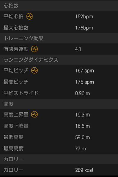 f:id:kanayan-run:20200105125345p:plain