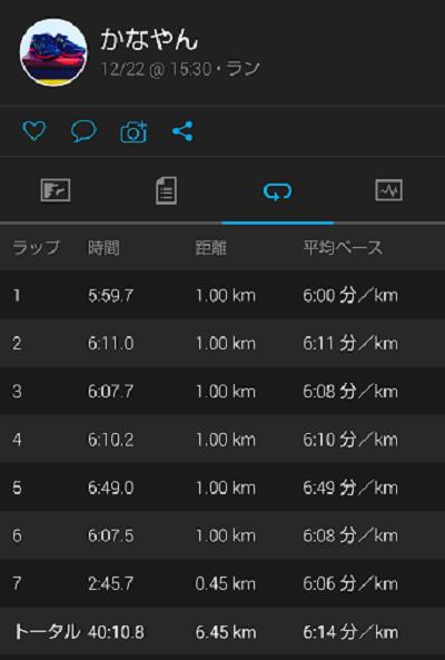 f:id:kanayan-run:20200105125427p:plain