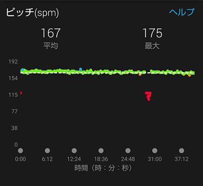 f:id:kanayan-run:20200105125638p:plain