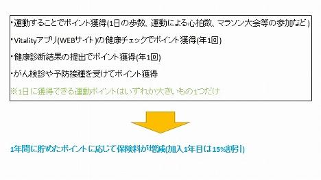 f:id:kanayan-run:20200119180707j:plain