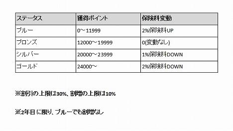 f:id:kanayan-run:20200119180744j:plain