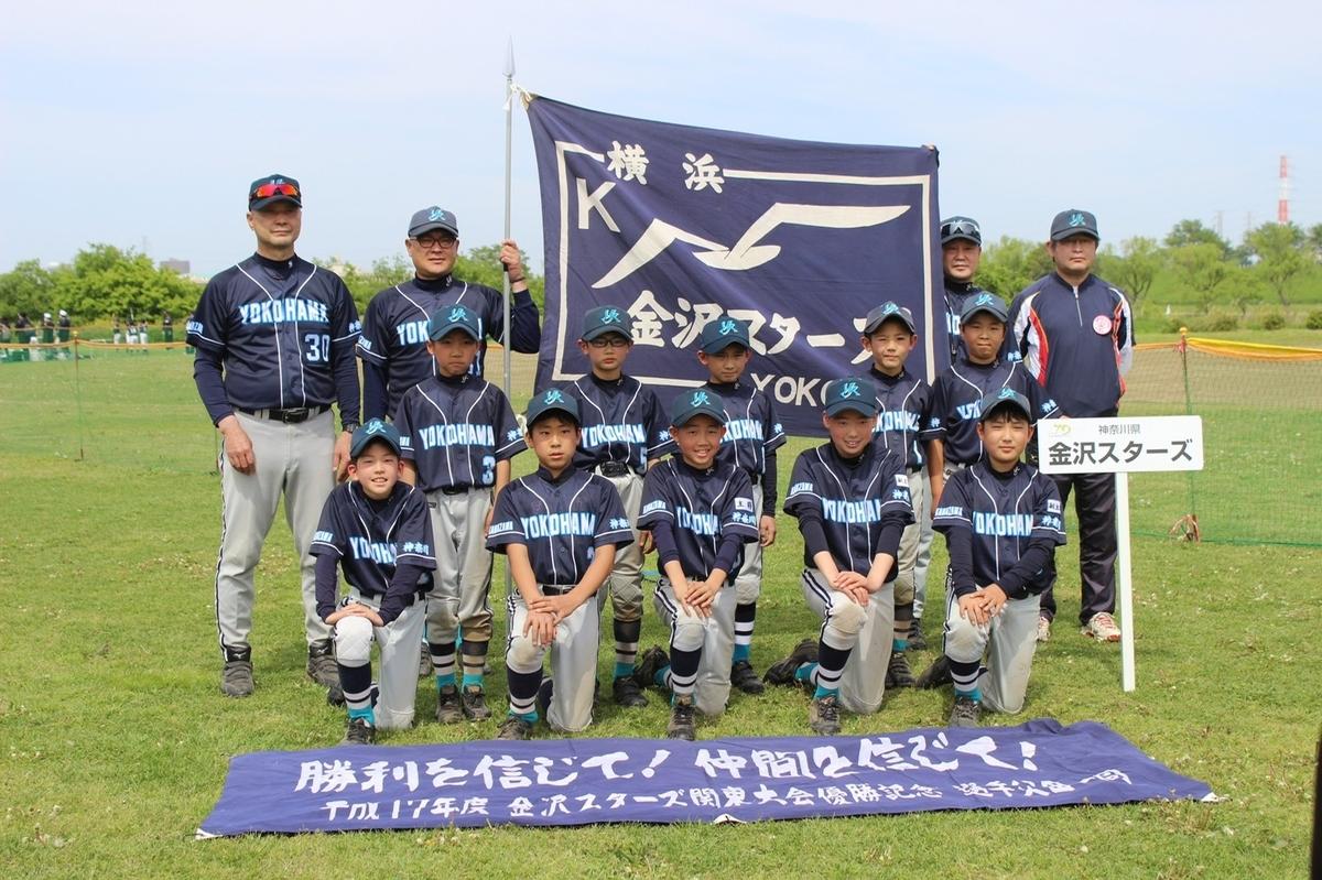 f:id:kanazawa-soft:20210424213140j:plain