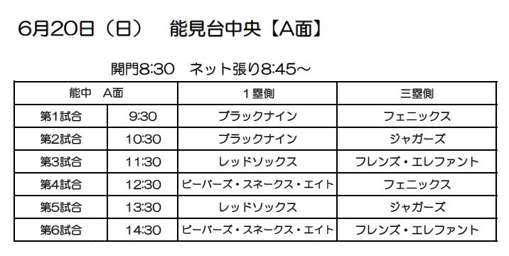 f:id:kanazawa-soft:20210616094536p:plain