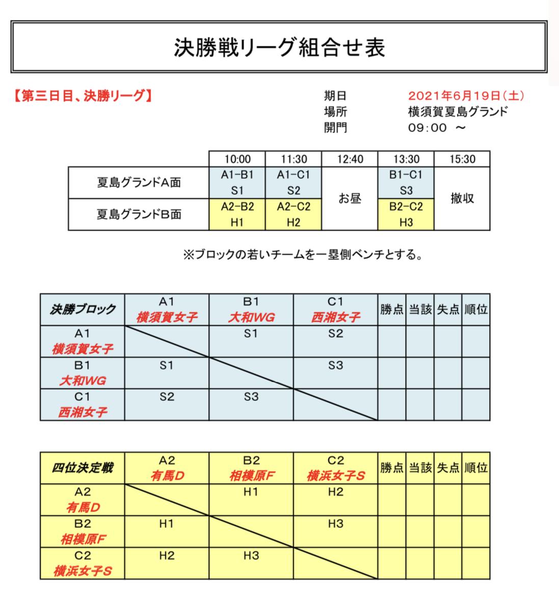 f:id:kanazawa-soft:20210616153432p:plain