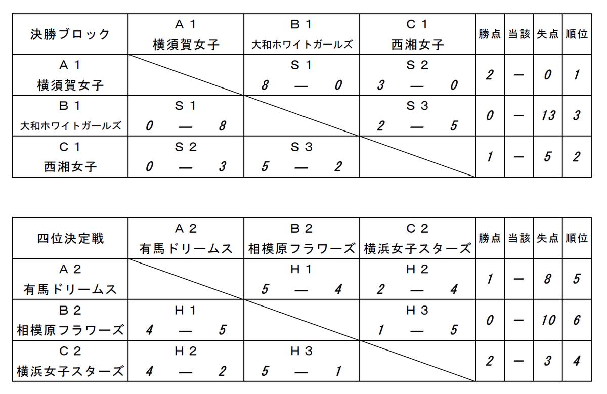 f:id:kanazawa-soft:20210626185314p:plain