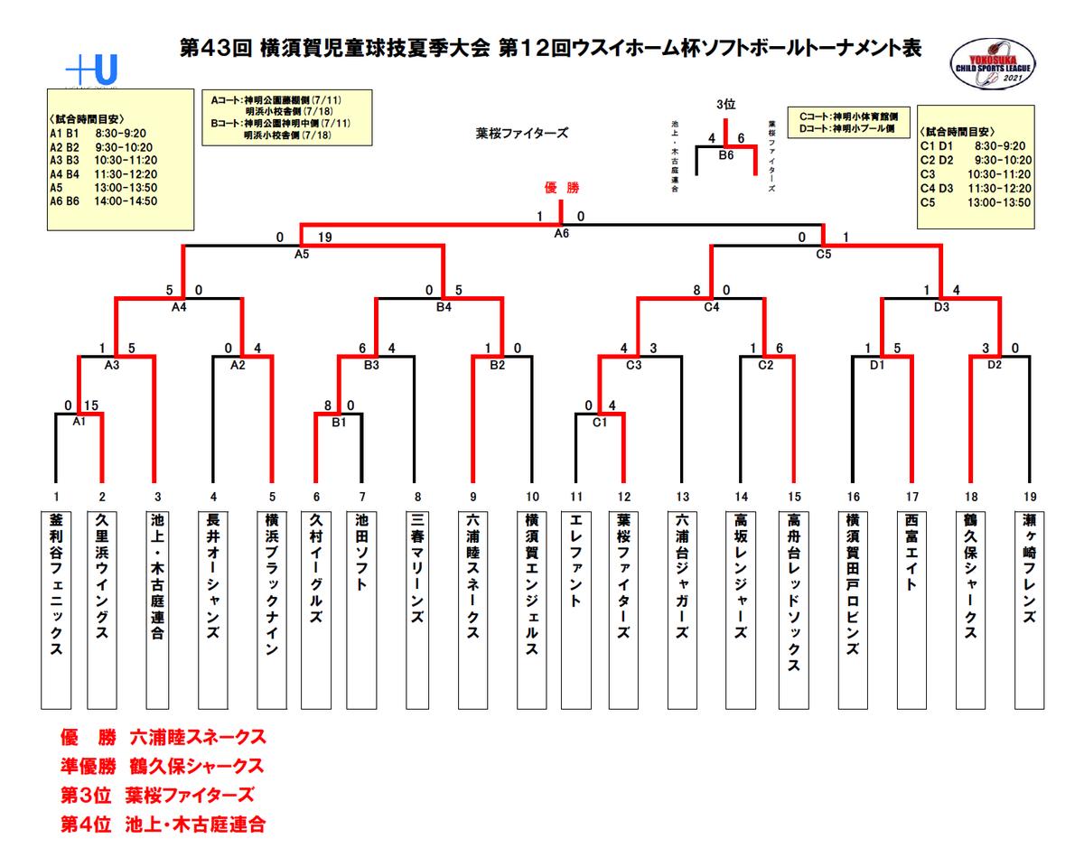 f:id:kanazawa-soft:20210718194639p:plain