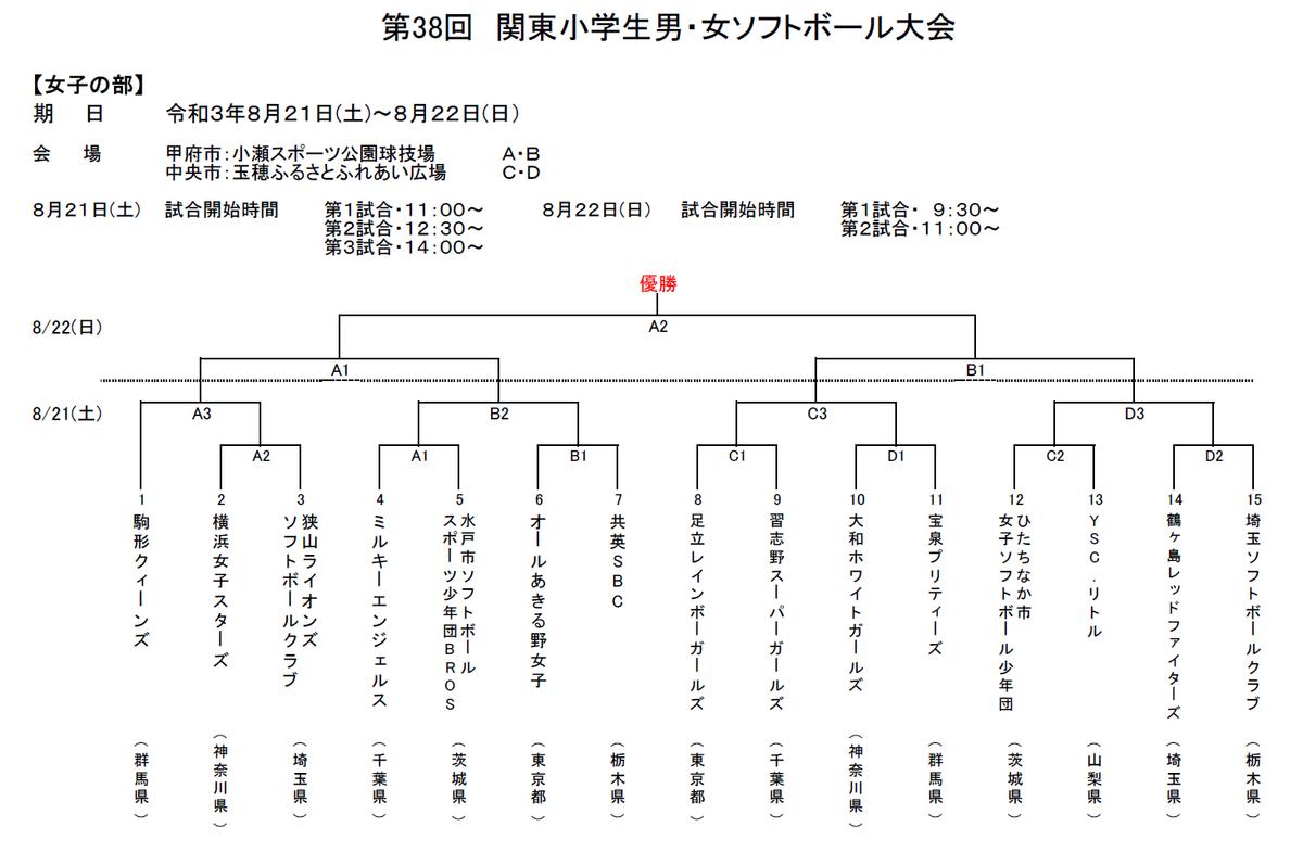 f:id:kanazawa-soft:20210806083533p:plain
