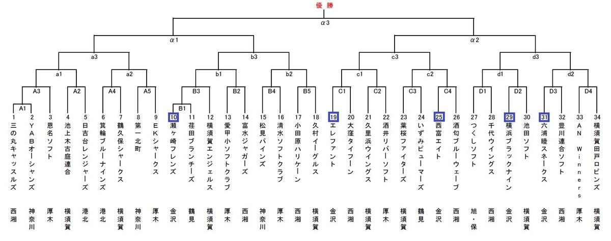 f:id:kanazawa-soft:20211023200827j:plain