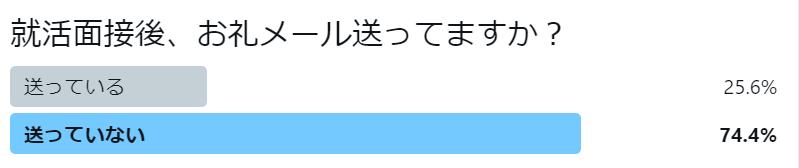 f:id:kanazawa20:20210211215229p:plain
