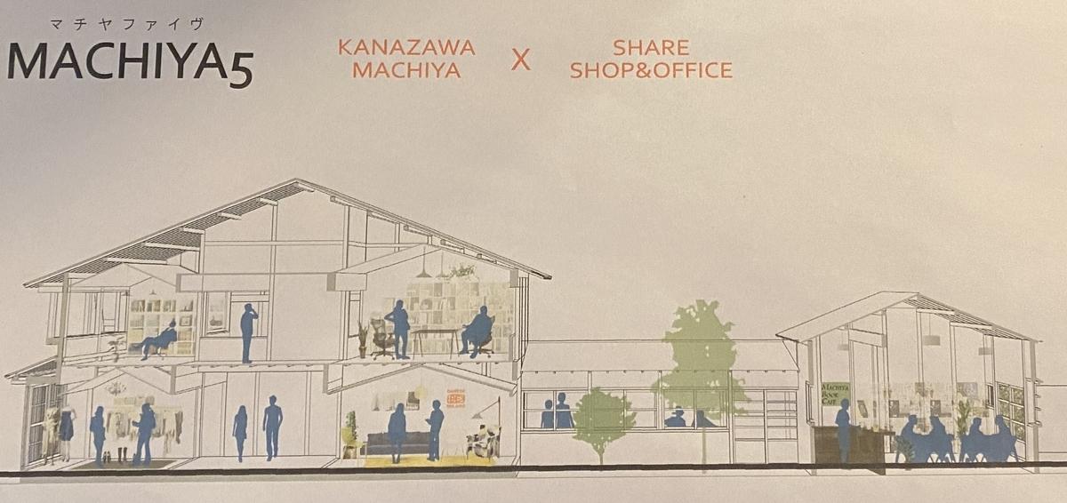 f:id:kanazawabiiki:20200212124322j:plain