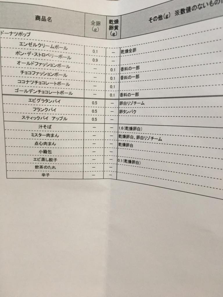 f:id:kanazawalife:20170426091026j:plain
