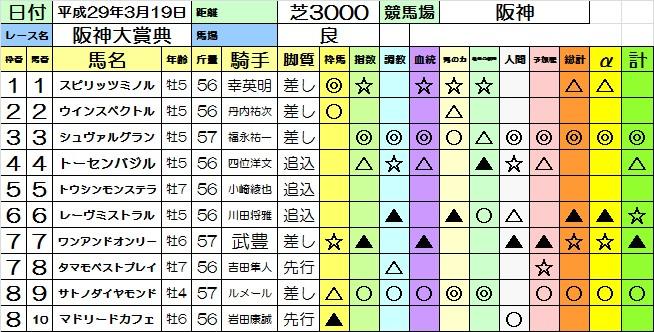 f:id:kanazirou:20170325175454j:plain